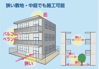 狭い敷地や中庭での施工