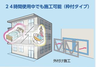 建物使用中での施工<span>(病院・官公庁・共同住宅など)</span>