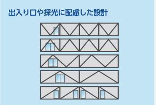●耐震強度を最優先にした設計でご提案します。